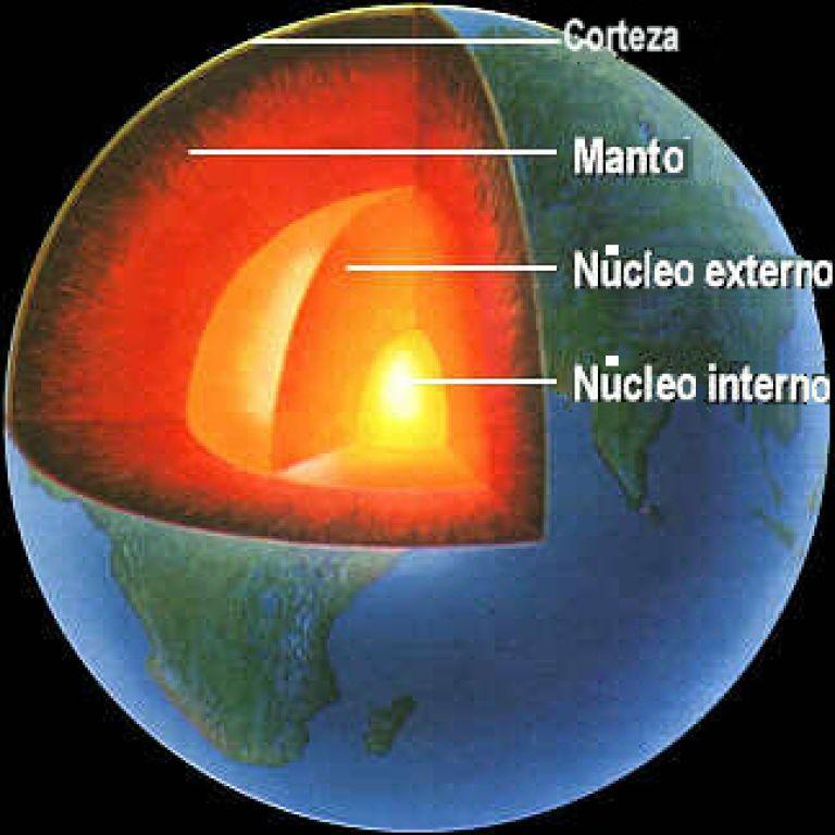 El manto terrestre permanece inalcanzable a la ciencia desde hace 50 años